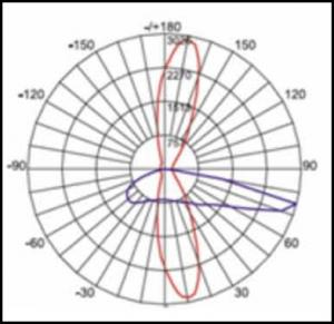 mxst-diagrama-de-iluminacion
