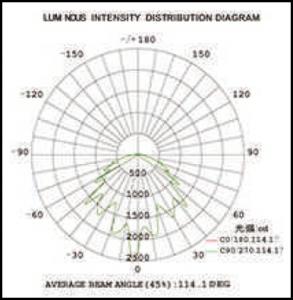 mxtp-diagrama-de-iluminacion